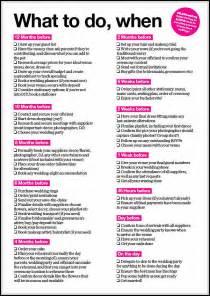 to do list wedding to do list template