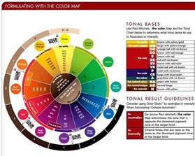goldwell color wheel paul mitchell the color hair salon paul