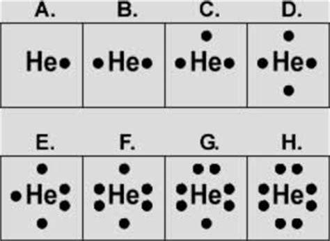 helium dot diagram helium dot diagram