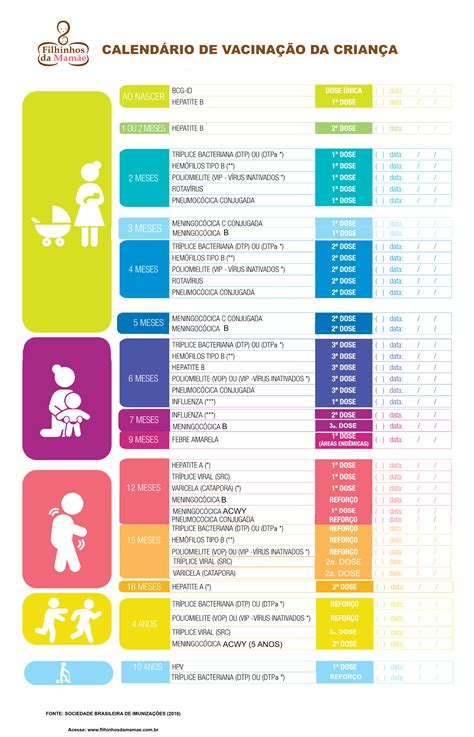 calwndario de vacina calend 225 rio de vacina 231 227 o todas as vacinas em uma s 243 tabela
