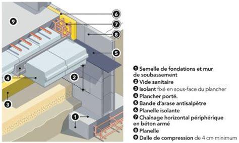Vide Sanitaire Obligatoire Rt 2012 4694 by Vide Sanitaire Ou H 233 Risson
