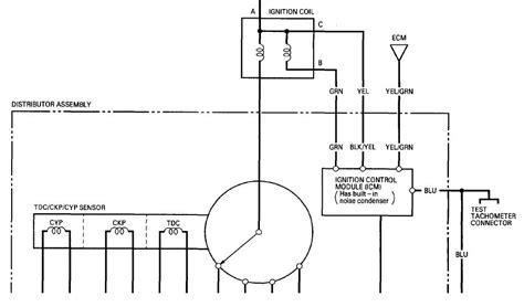 honda civic ignition module wiring diagram html