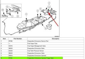 Ford F150 Evap Canister Location Evap Purge Valve Location 2011 Ford F150 Get Free Image