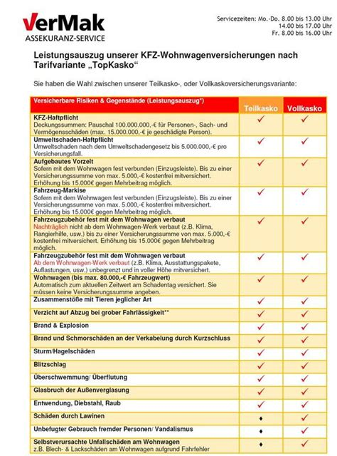 Kfz Versicherung Vergleich Provinzial by Versicherung Wohnwagen Vergleich Wohnwagenforum