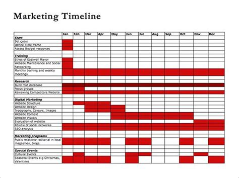marketing timeline template timeline template 61 free word excel pdf ppt psd
