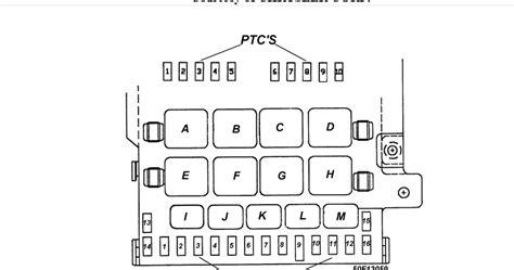 diagram chrysler voyager fuse box diagram full version
