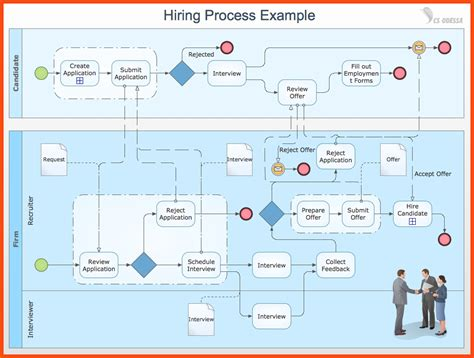 business process mapping template process mapping template program format