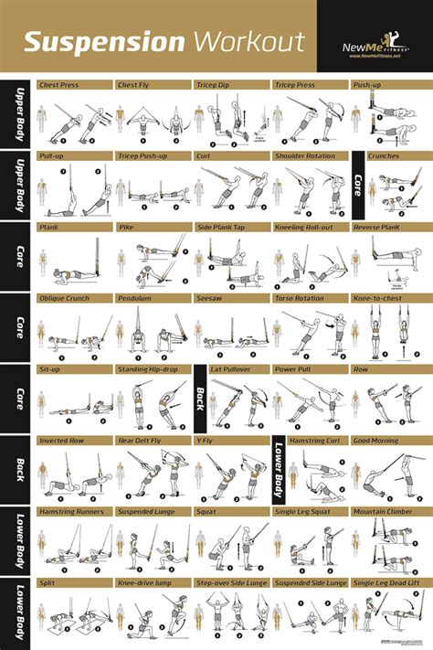 all articles trx training awesome suspension exercise poster for trx workouts i ve