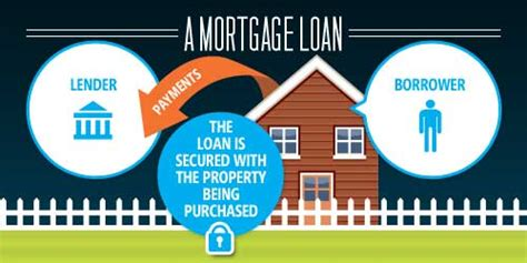 the 6 not so simple steps to securing a home loan the