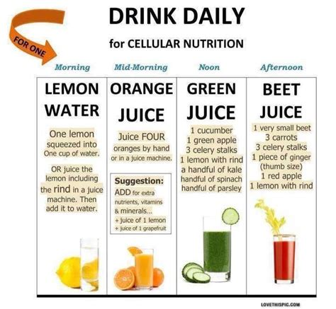 Emergency Detox X3 D A S Concentrate Drink Review by 130 Best Food Facts Information Images On