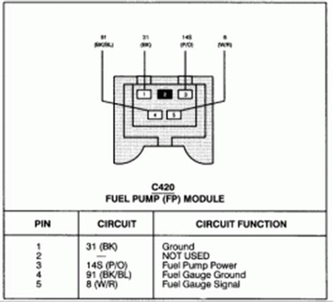 99 ford contour fuel wiring diagram 99 get free