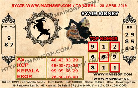 code syair togel  april  mainsgpcom buku ikan