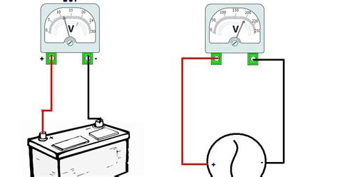 ac and dc voltmeter wiring diagram electrical tutorials