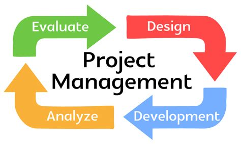 Mba In Project Management New York by Operations Management Notes Mba Project Management