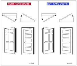 Right Vs Left Door by Iopen Home Door Opener Available For Fast Shipping Canada