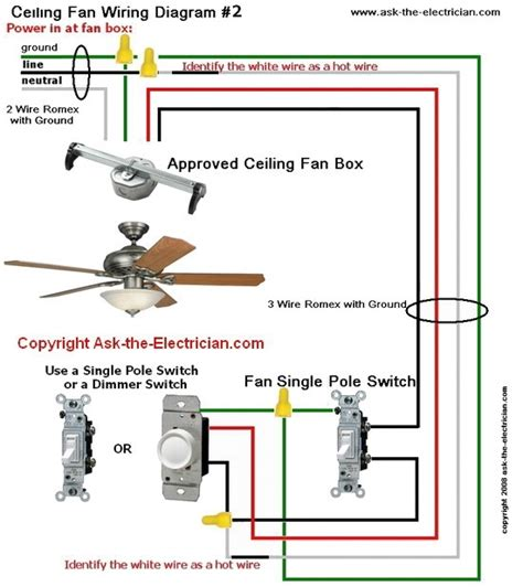 fan switch wiring ceiling fan pull chain light switch wiring diagram fuse