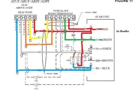 goodman furnace wiring diagram goodman furnace pressure