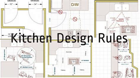 kitchen design rules kitchen design rules de 23 b 228 sta design standard rules bilderna p 229 pinterest