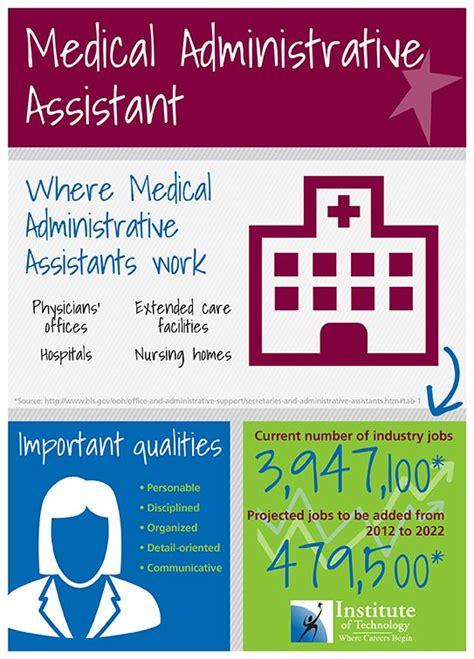 medical administrative assistant program in salem oregon