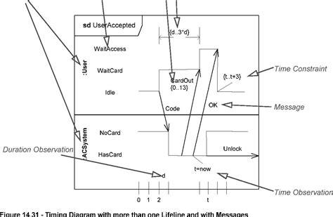 design lab okeechobee papyrus uml alternatives and similar january 2014 levii