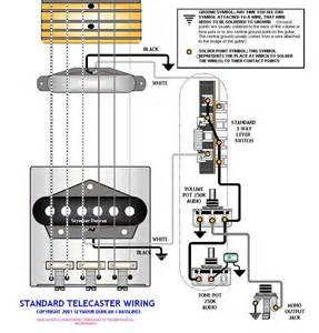 telecaster tbx wiring diagrams telecaster free engine image for user manual