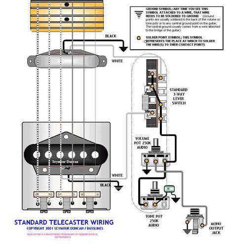 telecaster wiring diagram for blend get free image about