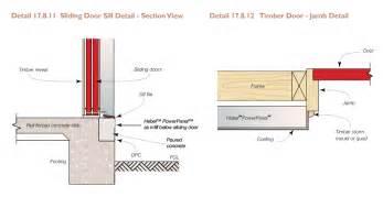 Aluminium Wall Cladding Aac Panel System » Ideas Home Design