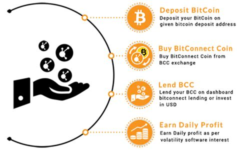 bitconnect affiliate bitconnect review legit or scam learn everything here