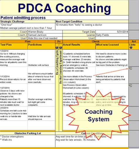 pdca template excel pictures to pin on pinterest pinsdaddy