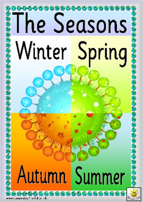 printable seasons poster preschool months of the year printables quotes