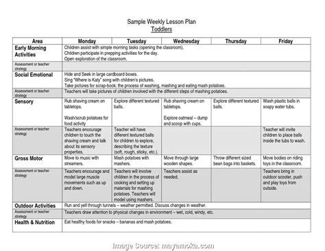 Naeyc Lesson Plan Template For Preschool Sle Weekly L Devki Samara General Lesson Plan Template