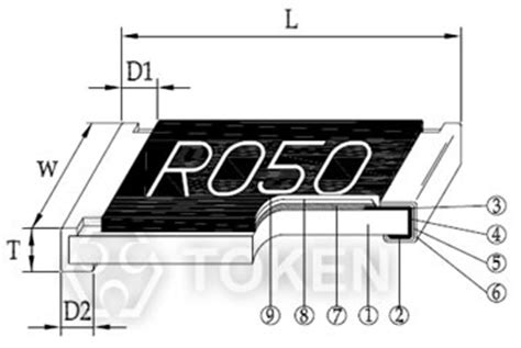 thin resistor construction chip current sensing precision resistor tcs token components