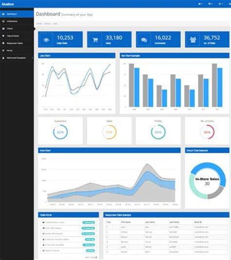 bootstrap themes hybrid bootstrap admin template free download