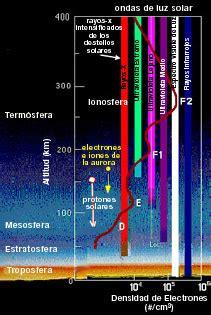 histora de enfriamiento parte 2 ventanas al universo el efecto del sol en la ion 243 sfera ventanas al universo