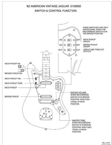 14 best images about guitar wiring and effects on