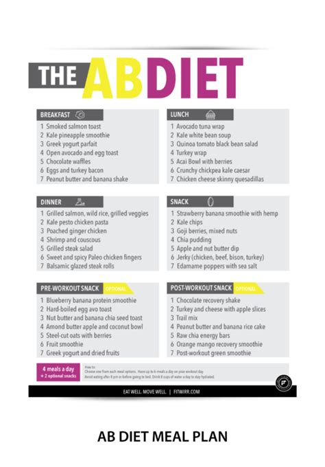 The Power Abs Diet by 8 Minute Abs Workout Poster Fitwirr Shop