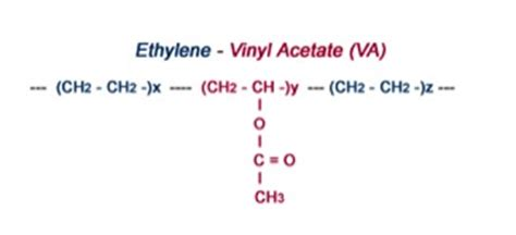 Ethylene Vinyl Acetate Copolymer Allergy - the basic material for melt adhesive preferably