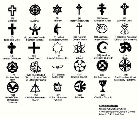 symbolizes meaning christian signs and symbols cliparts co of spirit intrest pinterest christian signs and