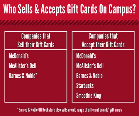 Does Taco Bell Have Gift Cards - your guide to using and buying gift cards on cus university of houston