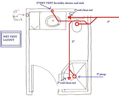 toilet dwv layout dwv layout and i m clueless