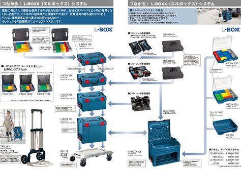 3d ls amazon l boxx エルボックス システムの特長