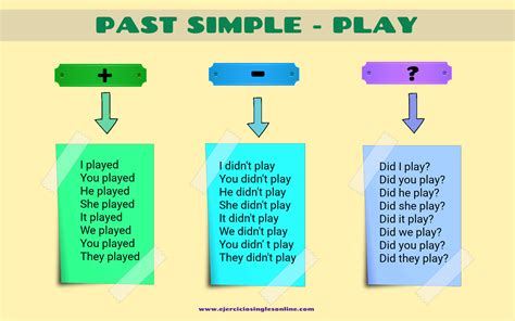 preguntas en pasado progresivo en ingles con respuesta pasado simple ejercicios ingl 233 s online