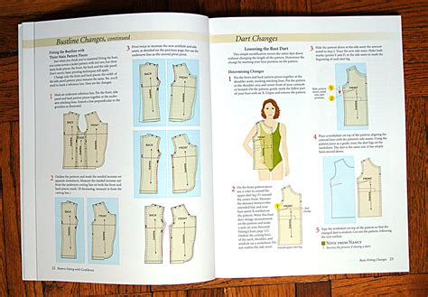 pattern fitting pattern fitting with confidence blog lisette