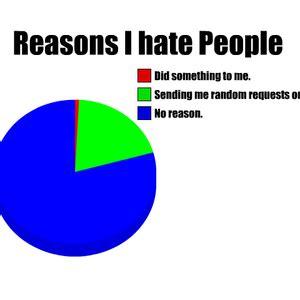 I Hate People Meme - meme center andrej323 profile