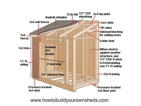 Free 8x12 Shed Plans by 8x12 Lean To Shed Plans Free