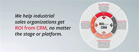 Industrial Sales by Salesprocess360 Helping Industrial Sales Organizations Get Roi From Crm