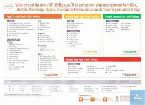 Wifi Langganan tm mula menawarkan pakej unifi 30mbps dan 50mbps untuk