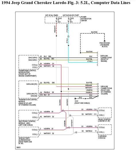 94 jeep grand 5 2 wiring diagram 41 wiring 94 grand 5 2 larado wiring schematic 45 wiring