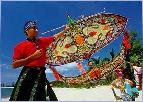 bahasa melayu permainan tradisional