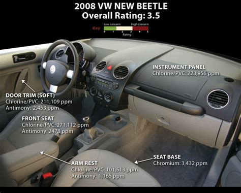New Beetle Interior Accessories by Vw New Beetle Interior Accessories